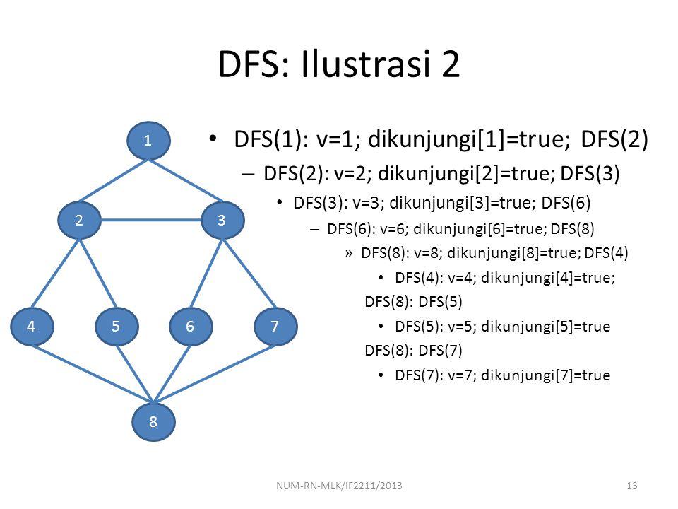 DFS: Ilustrasi 2 DFS(1): v=1; dikunjungi[1]=true; DFS(2)